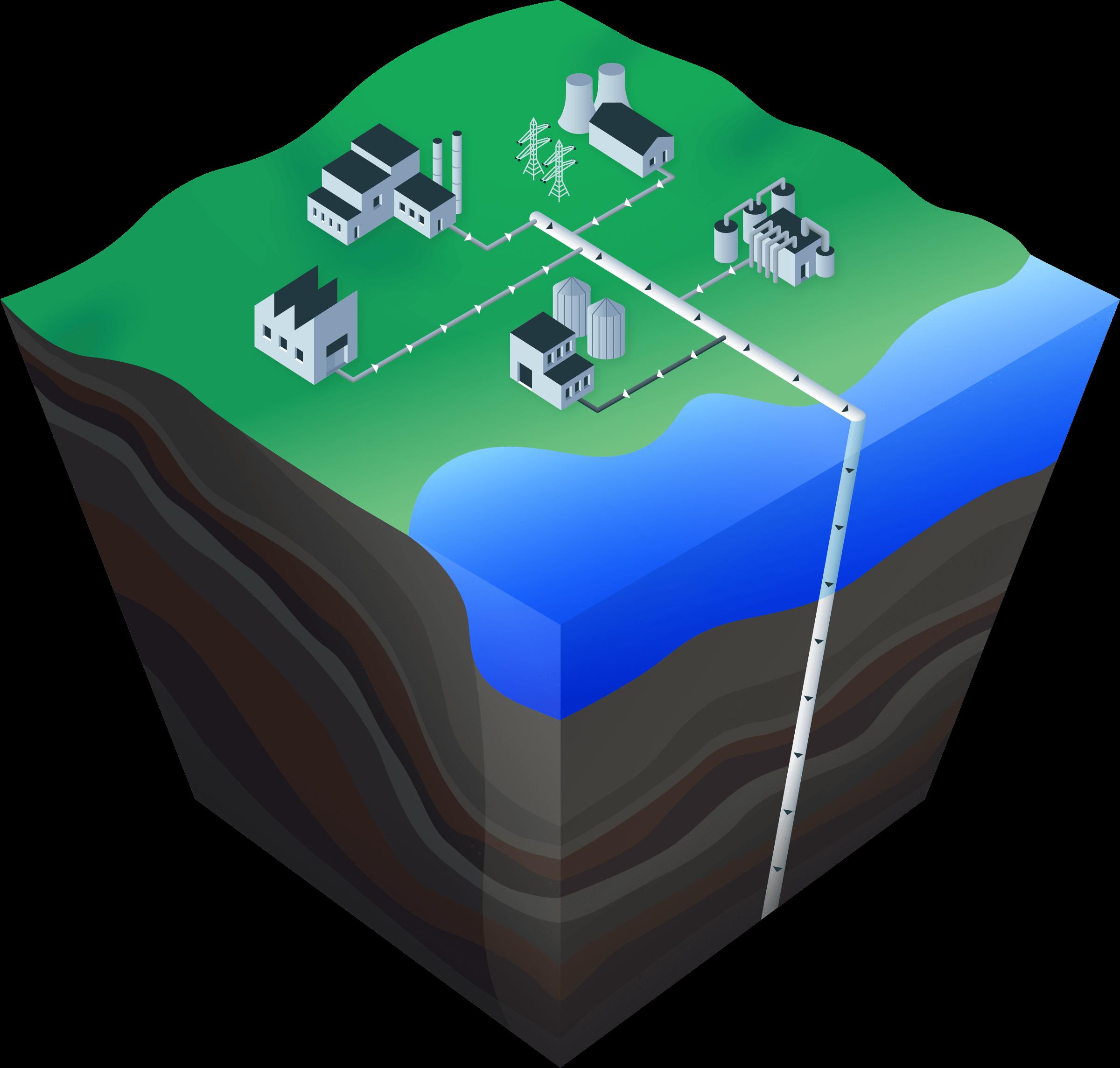 CCSA Diagram